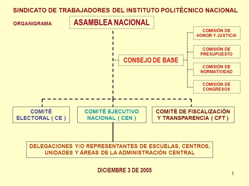 ASAMBLEA NACIONAL CONSEJO DE BASE