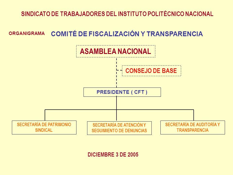 SINDICATO DE TRABAJADORES DEL INSTITUTO POLITÉCNICO NACIONAL