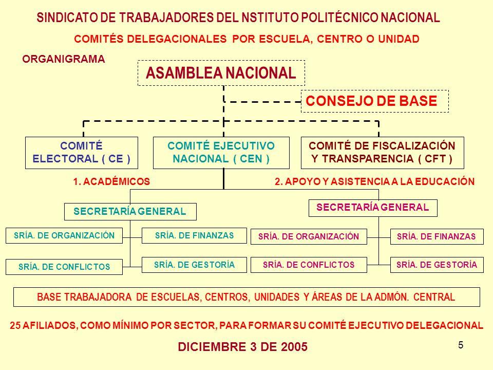 SINDICATO DE TRABAJADORES DEL NSTITUTO POLITÉCNICO NACIONAL