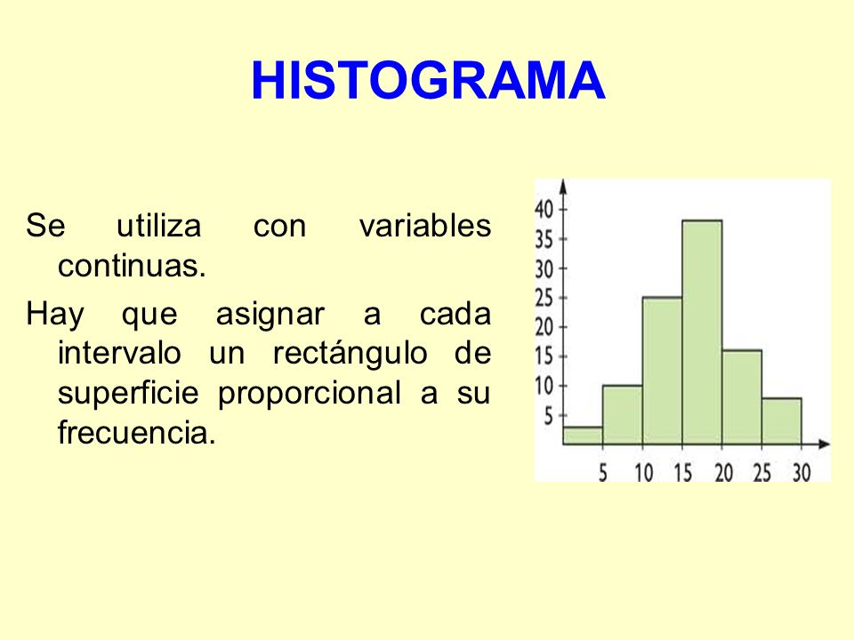 HISTOGRAMA Se utiliza con variables continuas.