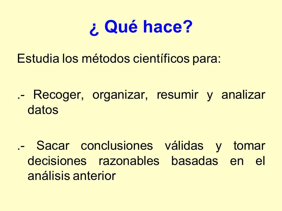 ¿ Qué hace Estudia los métodos científicos para: