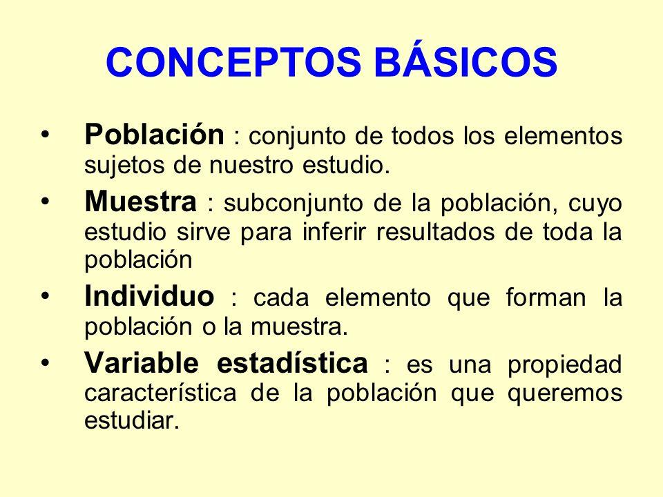 CONCEPTOS BÁSICOS Población : conjunto de todos los elementos sujetos de nuestro estudio.