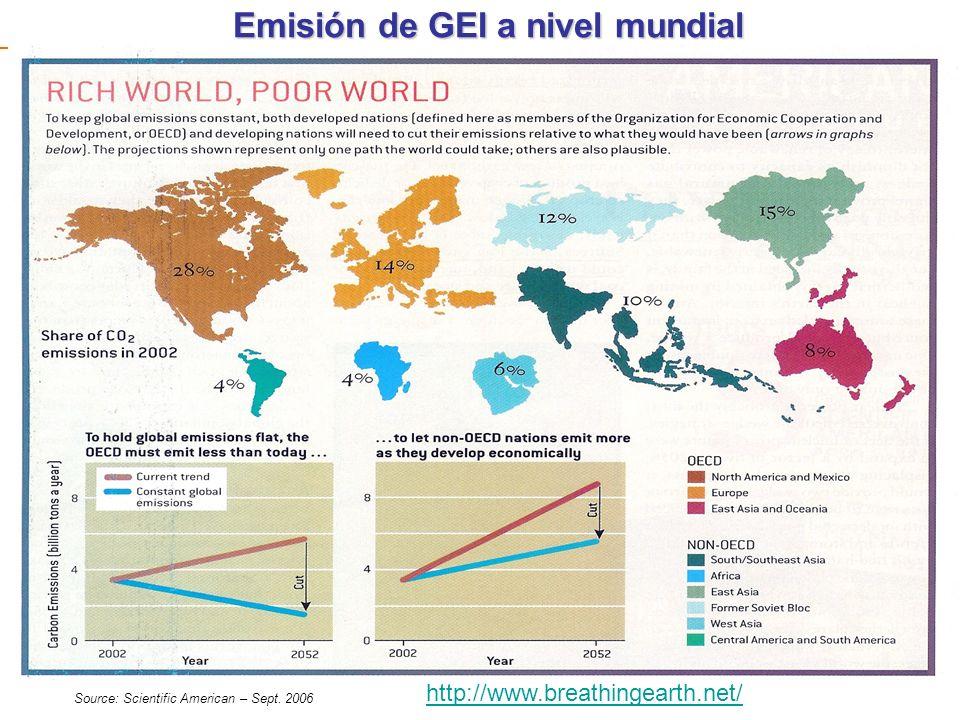 Emisión de GEI a nivel mundial