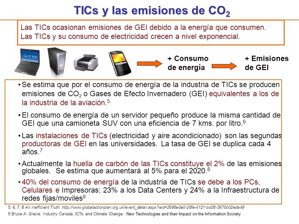 TICs y las emisiones de CO2