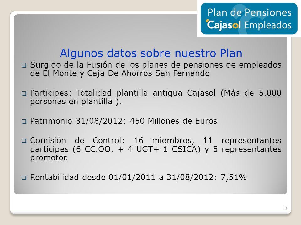 Algunos datos sobre nuestro Plan