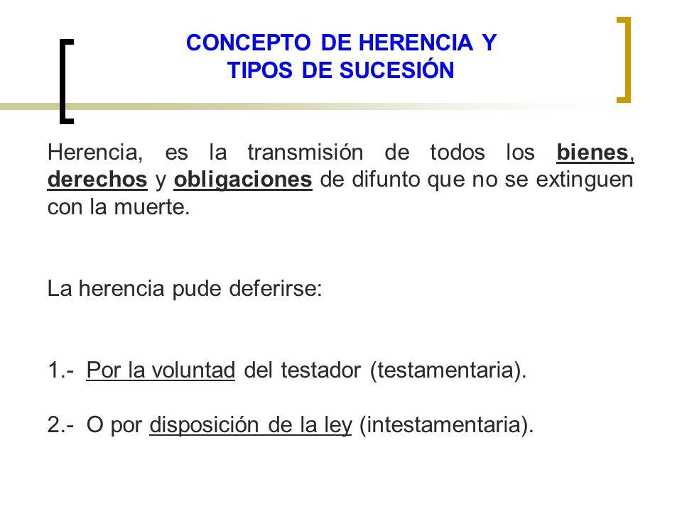 CONCEPTO DE HERENCIA Y TIPOS DE SUCESIÓN.
