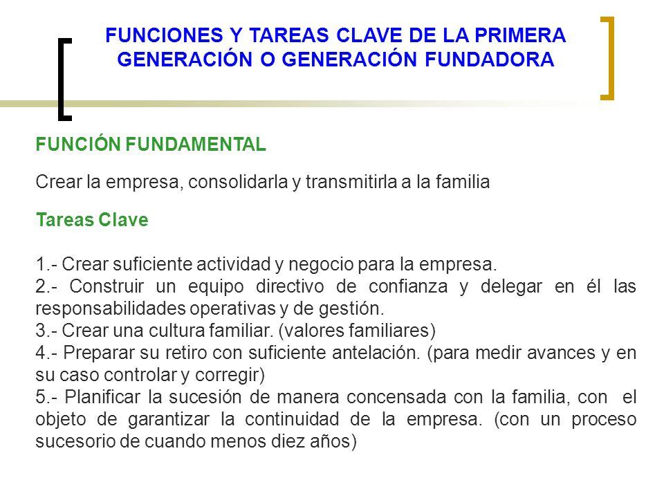 FUNCIONES Y TAREAS CLAVE DE LA PRIMERA GENERACIÓN O GENERACIÓN FUNDADORA