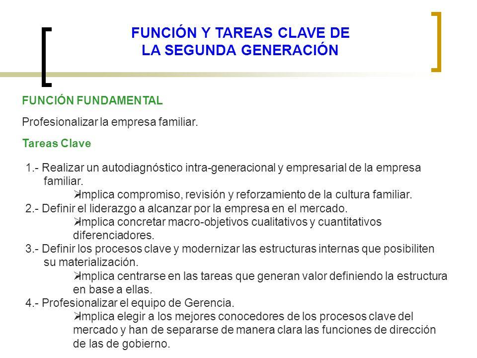 FUNCIÓN Y TAREAS CLAVE DE