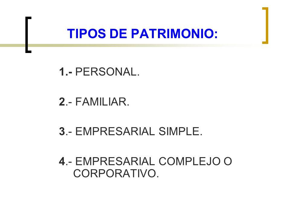 TIPOS DE PATRIMONIO: 1.- PERSONAL. 2.- FAMILIAR.