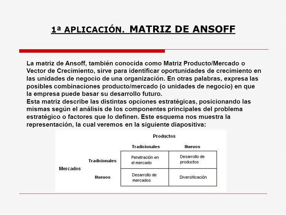 1ª APLICACIÓN. MATRIZ DE ANSOFF
