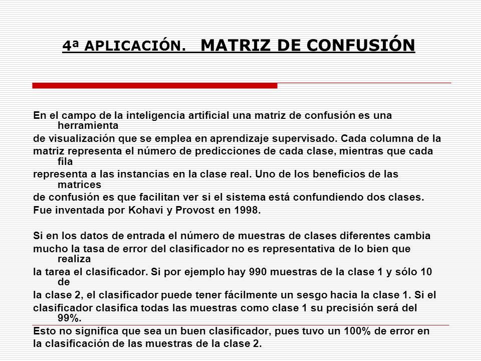 4ª APLICACIÓN. MATRIZ DE CONFUSIÓN