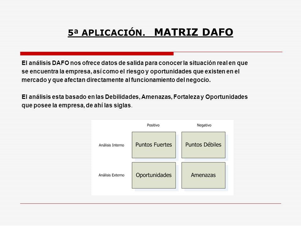 5ª APLICACIÓN. MATRIZ DAFO