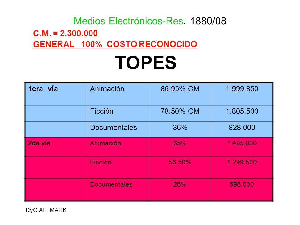 Medios Electrónicos-Res. 1880/08
