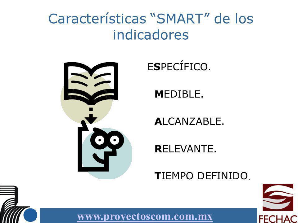 Características SMART de los indicadores