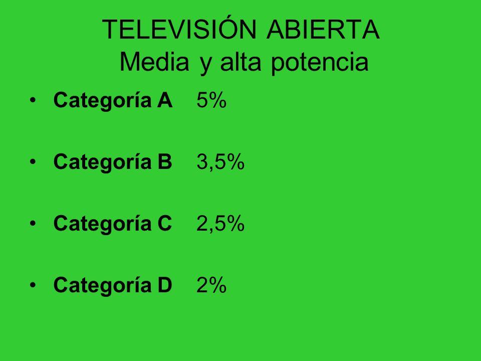 TELEVISIÓN ABIERTA Media y alta potencia
