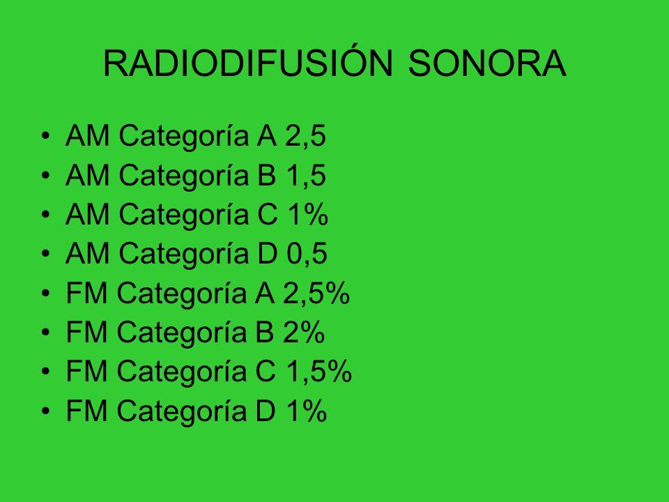 RADIODIFUSIÓN SONORA AM Categoría A 2,5 AM Categoría B 1,5