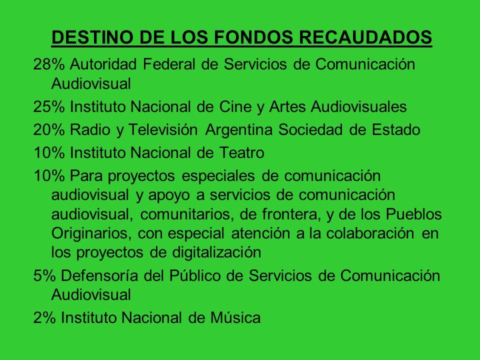 DESTINO DE LOS FONDOS RECAUDADOS
