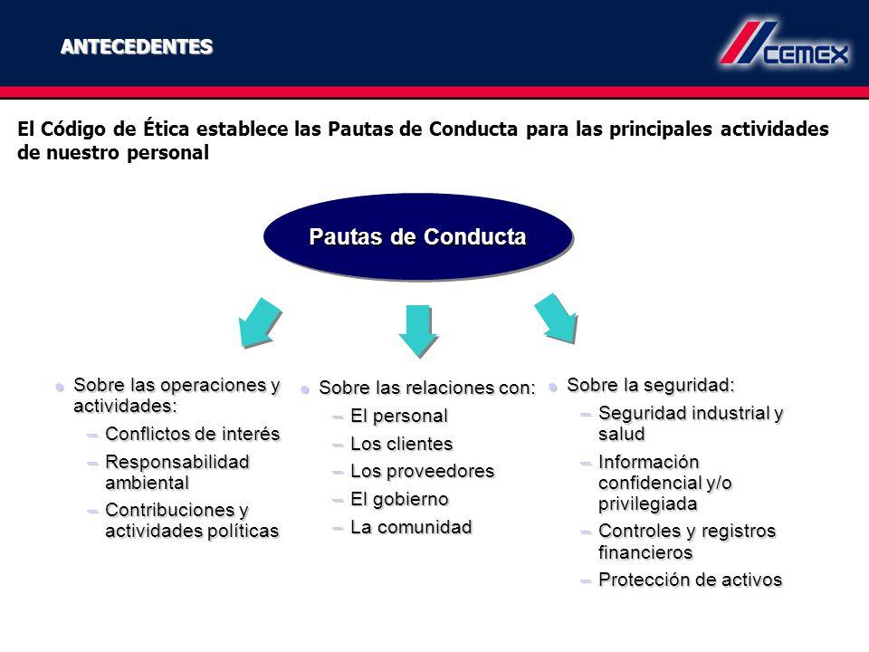 Pautas de Conducta ANTECEDENTES