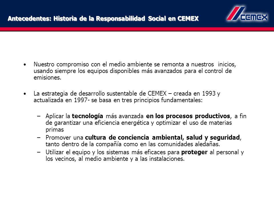 Antecedentes: Historia de la Responsabilidad Social en CEMEX