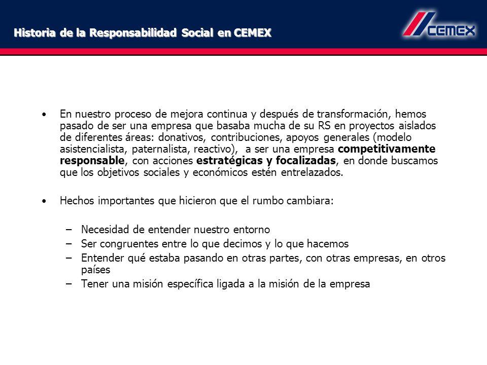 Historia de la Responsabilidad Social en CEMEX