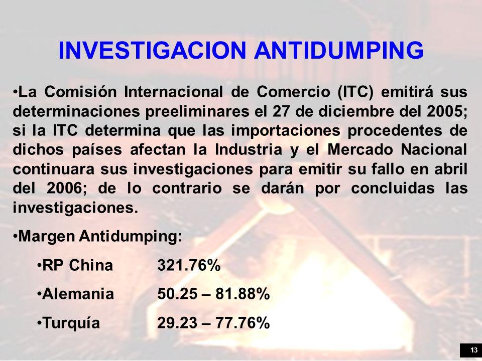 INVESTIGACION ANTIDUMPING