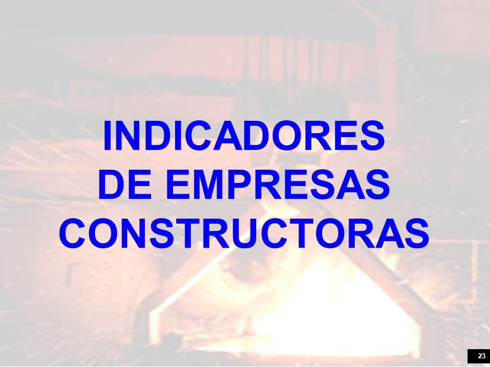 INDICADORES DE EMPRESAS CONSTRUCTORAS