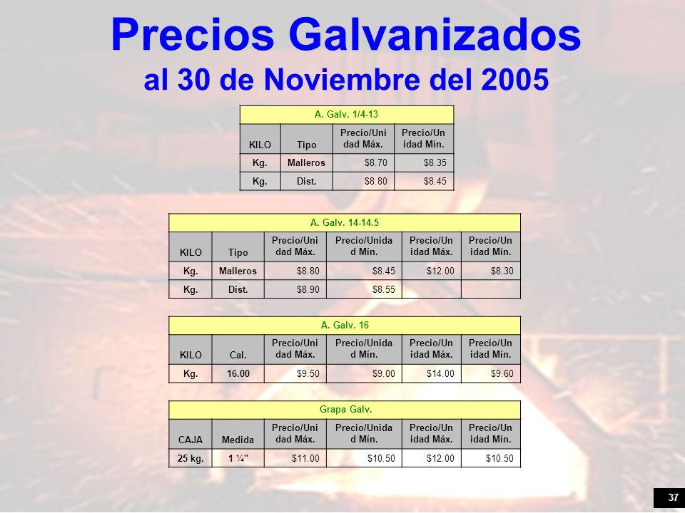 Precios Galvanizados al 30 de Noviembre del 2005
