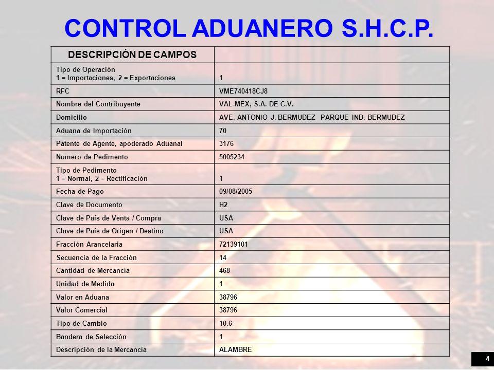 CONTROL ADUANERO S.H.C.P. DESCRIPCIÓN DE CAMPOS
