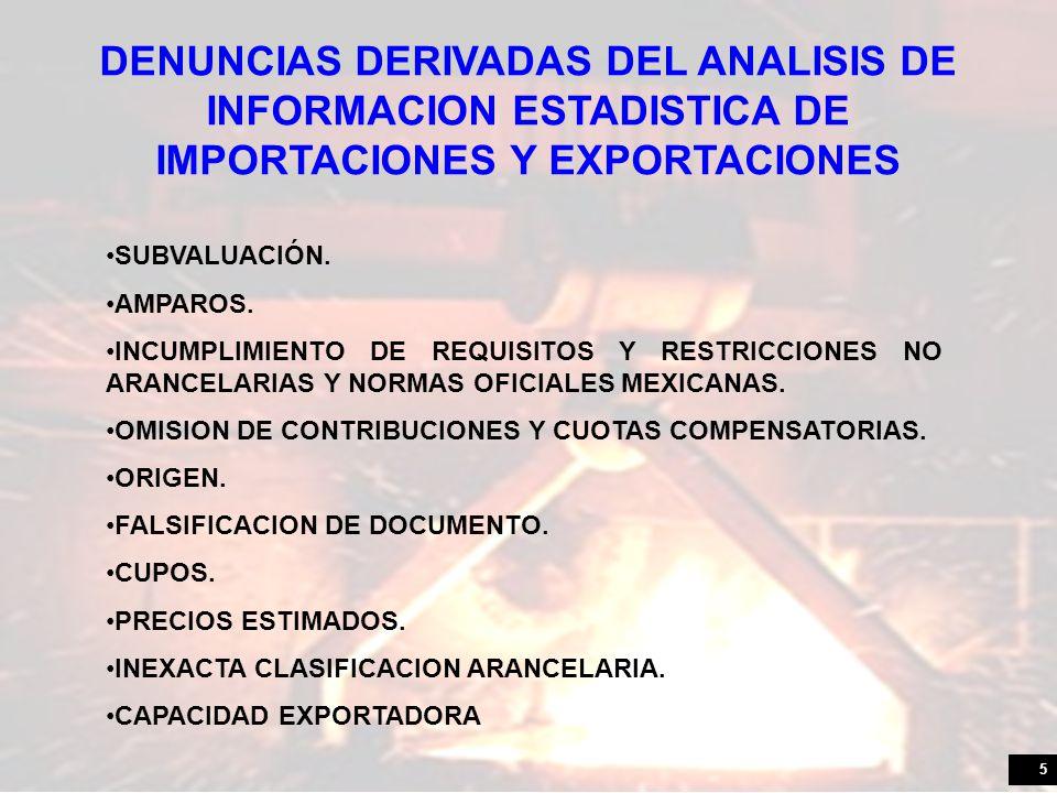 DENUNCIAS DERIVADAS DEL ANALISIS DE INFORMACION ESTADISTICA DE IMPORTACIONES Y EXPORTACIONES