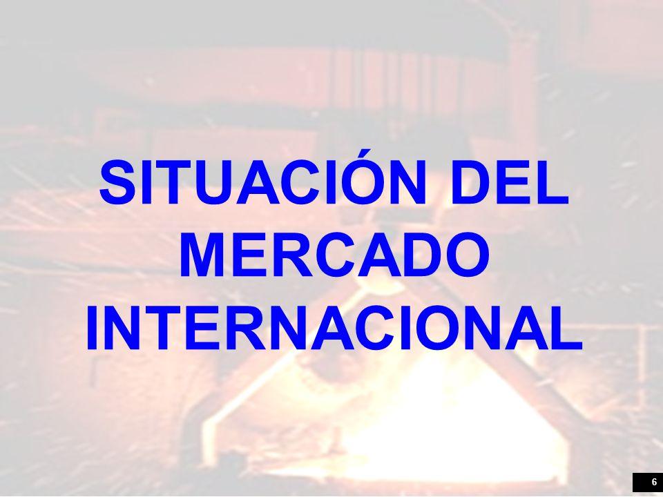 SITUACIÓN DEL MERCADO INTERNACIONAL