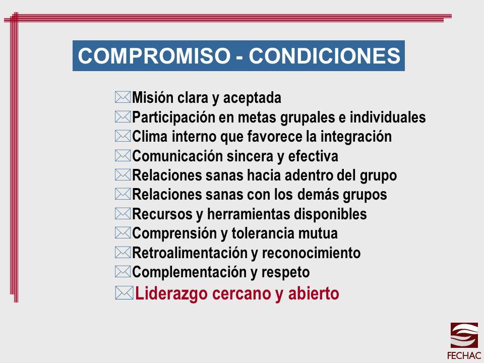 COMPROMISO - CONDICIONES