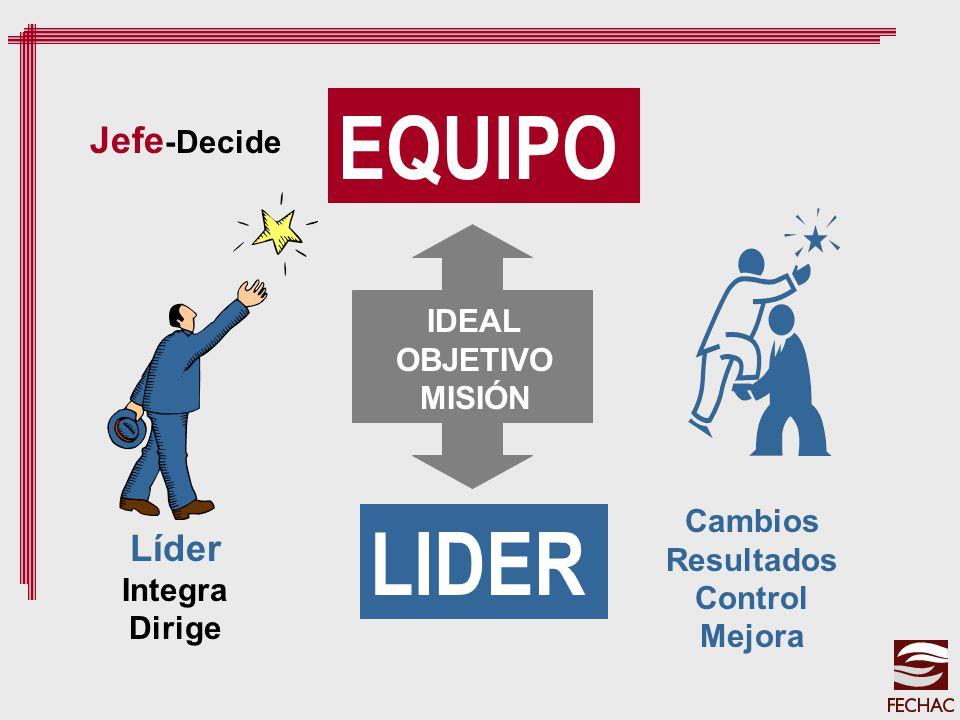 EQUIPO LIDER Jefe-Decide Líder IDEAL OBJETIVO MISIÓN Cambios