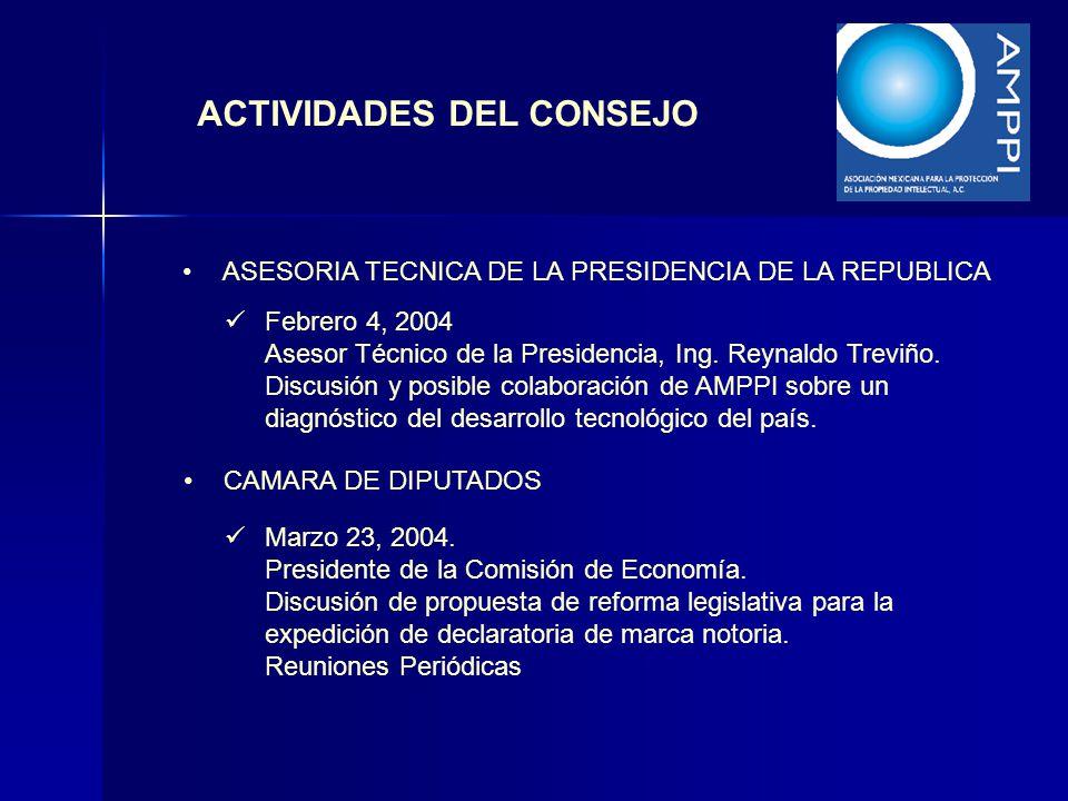 ACTIVIDADES DEL CONSEJO