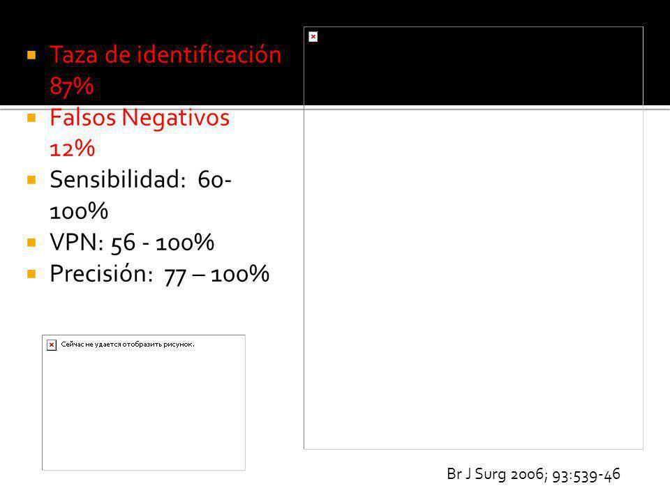 Taza de identificación 87% Falsos Negativos 12% Sensibilidad: 60-100%