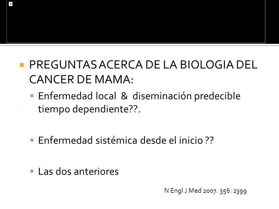PREGUNTAS ACERCA DE LA BIOLOGIA DEL CANCER DE MAMA: