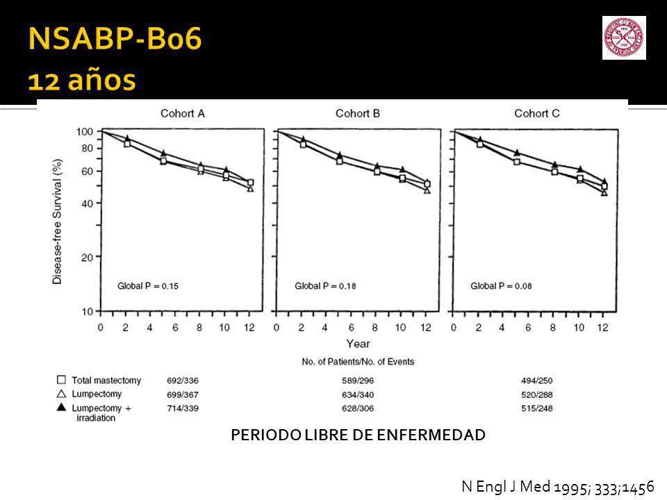 NSABP-B06 12 años PERIODO LIBRE DE ENFERMEDAD