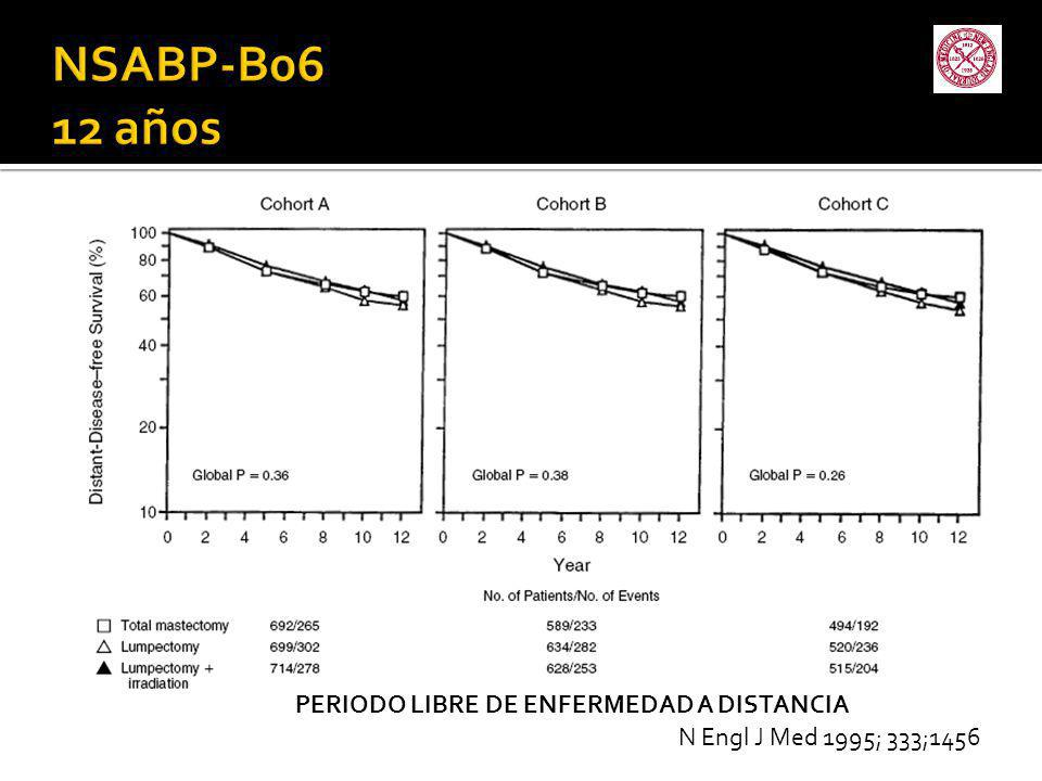 NSABP-B06 12 años PERIODO LIBRE DE ENFERMEDAD A DISTANCIA