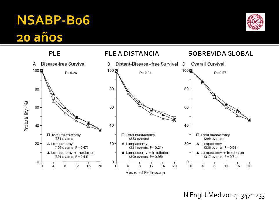 NSABP-B06 20 años PLE PLE A DISTANCIA SOBREVIDA GLOBAL