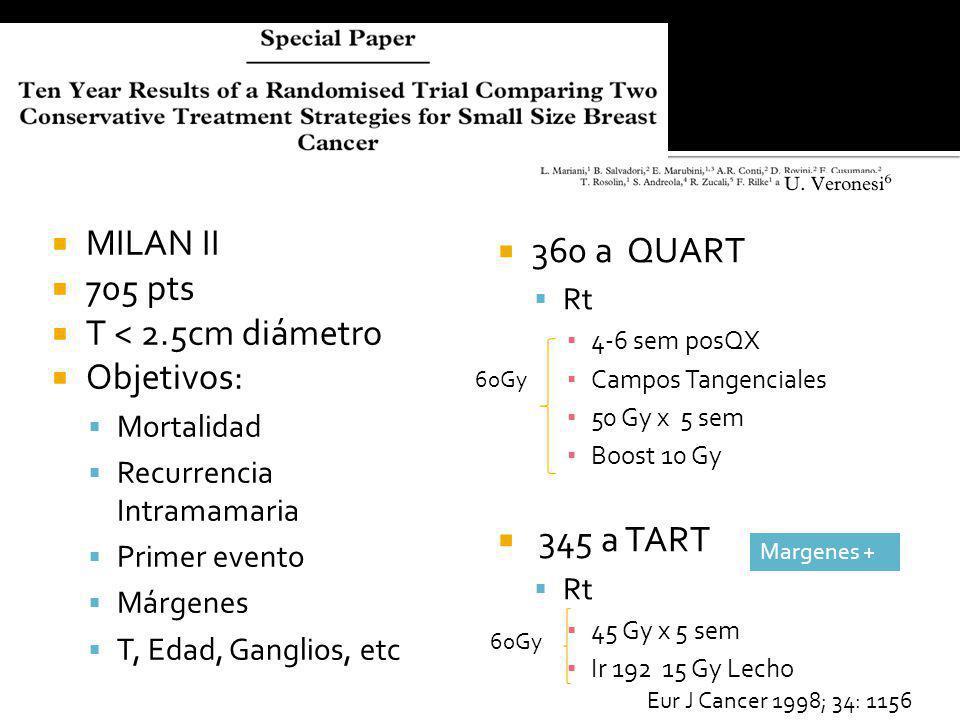 MILAN II 360 a QUART 705 pts T < 2.5cm diámetro Objetivos: