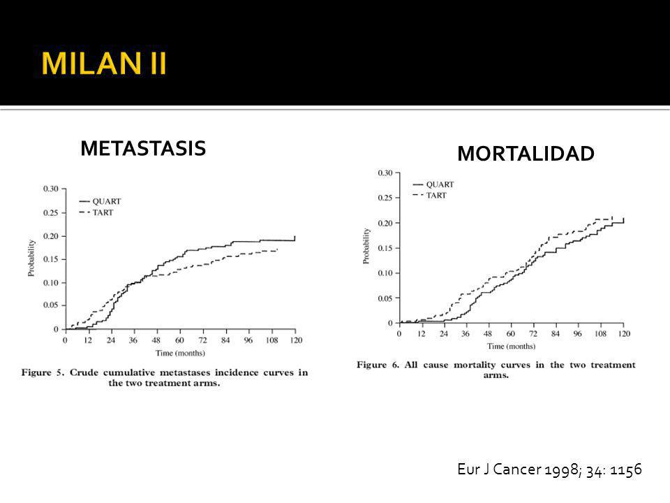 MILAN II METASTASIS MORTALIDAD Eur J Cancer 1998; 34: 1156