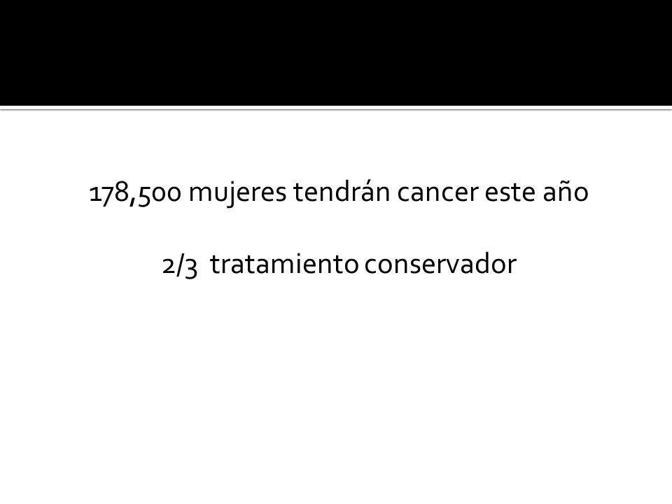 178,500 mujeres tendrán cancer este año 2/3 tratamiento conservador