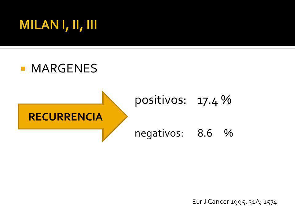 MILAN I, II, III MARGENES positivos: 17.4 % negativos: 8.6 %