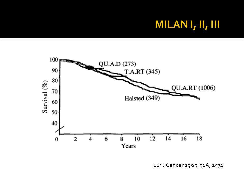 MILAN I, II, III Eur J Cancer 1995. 31A; 1574