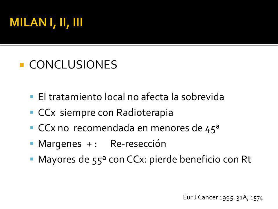 MILAN I, II, III CONCLUSIONES