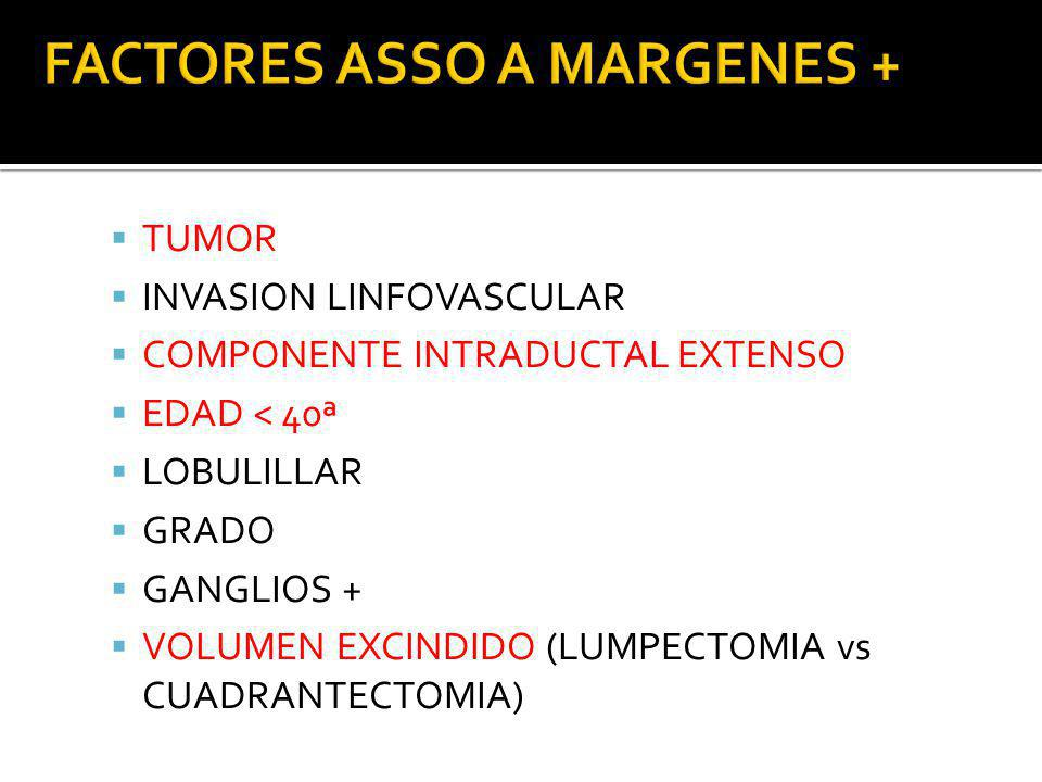 FACTORES ASSO A MARGENES +
