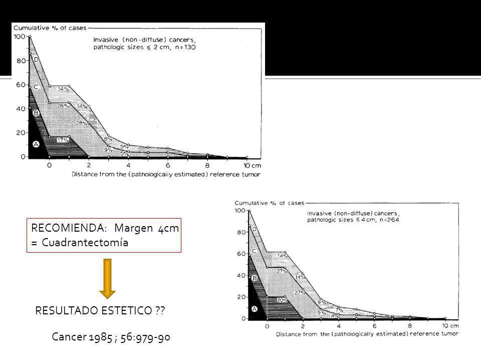 RECOMIENDA: Margen 4cm = Cuadrantectomía RESULTADO ESTETICO Cancer 1985 ; 56:979-90