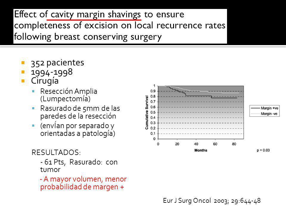 352 pacientes 1994-1998 Cirugía Resección Amplia (Lumpectomía)