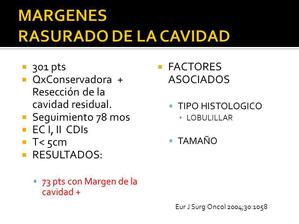 MARGENES RASURADO DE LA CAVIDAD