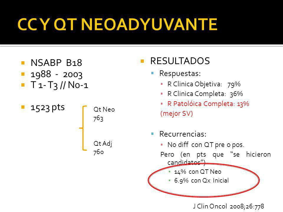 CC Y QT NEOADYUVANTE RESULTADOS NSABP B18 1988 - 2003 T 1- T3 // N0-1