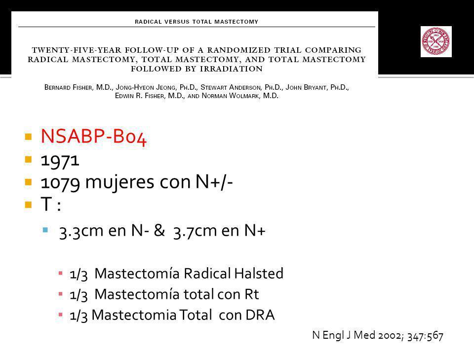 NSABP-B04 1971 1079 mujeres con N+/- T : 3.3cm en N- & 3.7cm en N+